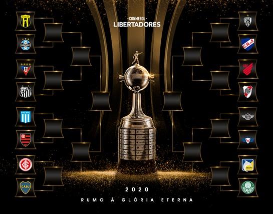 www.seuguara.com.br/Copa Libertadores 2020/oitavas de final/tabela/