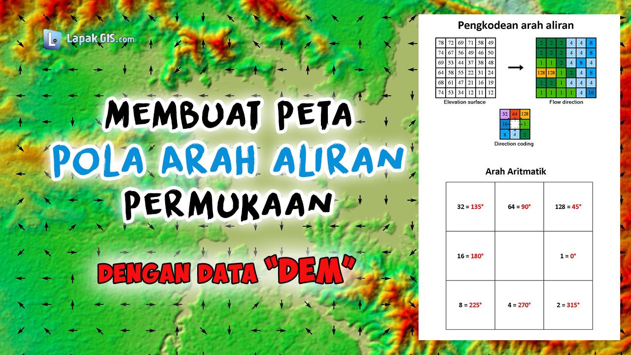 Membuat Peta Pola Arah Aliran Permukaan dengan Data DEM