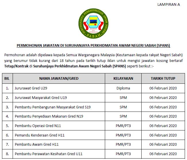 Jawatan Kosong Di Suruhanjaya Perkhidmatan Awam Negeri Sabah Spans Tarikh Tutup 06 Februari 2020 Jawatan Kosong Kerajaan 2020 Terkini