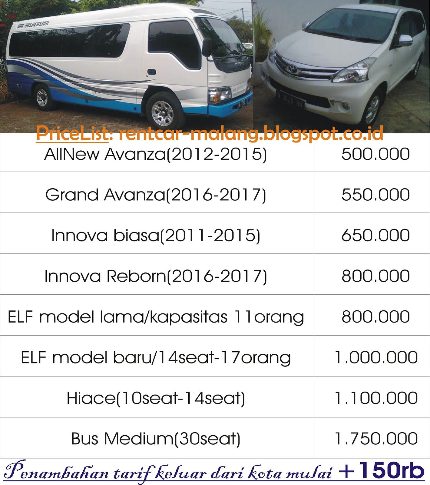 konsumsi bbm grand new avanza 2016 veloz sewa mobil di kota batu malang