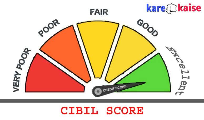 CIBIL-SCORE-KYA-HAI