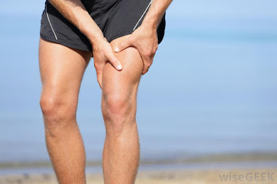 Muscle Strain Basics, Overview, Symptoms and Treatment