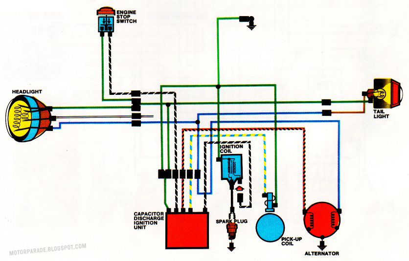 Honda Xl 500 S Wiring Diagram - Wiring Diagrams DatabaseDiamond Car Service