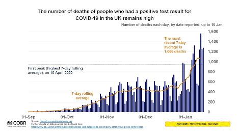 150121 People succumbed UK briefing