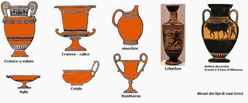 Decorazioni Dei Vasi Greci.Arte Semplice E Poi Gli Stili Nei Vasi Greci E Le Decorazioni Di