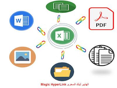 مهارات الاكسل / الهايبر لينك السحرى فتح اكثر من 1000 مستند pdf فتح الصور فتح اى امتدادات اخرى Magic Hyper Link