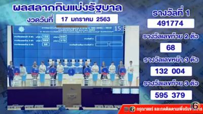 Thailand Lottery Results Today 17 January 2020 Live Online
