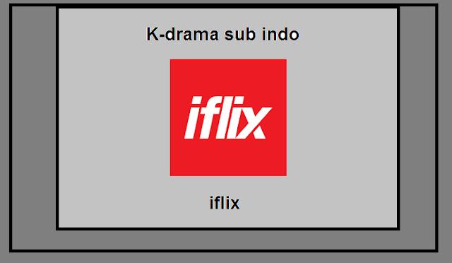 Nonton Drama Korea Sub Indo gratis di android dan iPhone