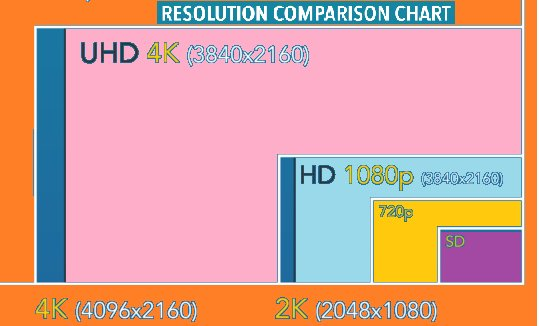 Best TV Buying Guide 2020