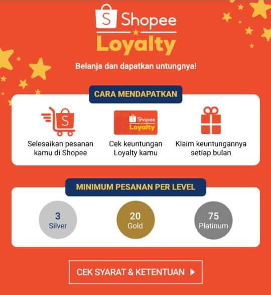Bonus Shopee Loyalty