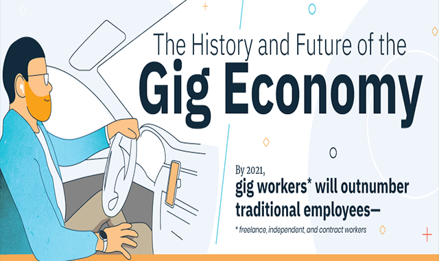 The Gig Economy's Impact on Law #infographic
