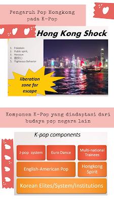 Pengaruh pop Hongkong terhadap kpop Korea