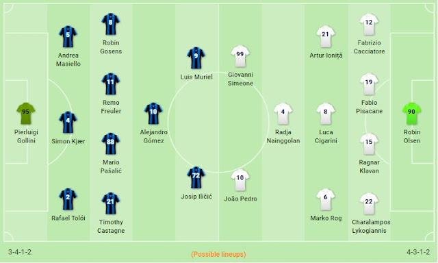 Prediksi Atalanta vs Cagliari — 3 November 2019