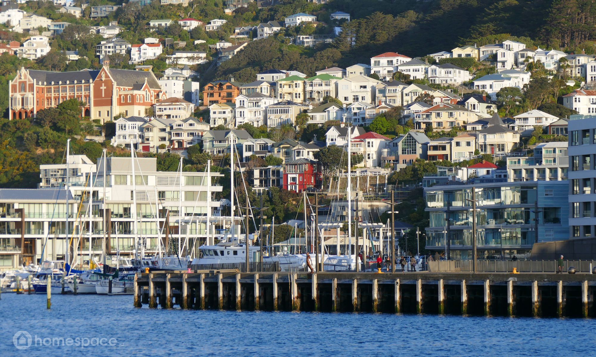 NZ Home Prices