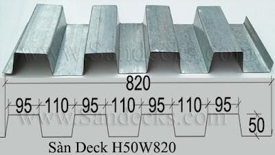 Biên dạng sàn Deck H50W820