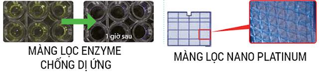 Điều hòa mitsubishi MSY-JP35VF