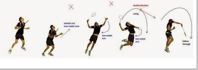 Smash dalam bulutangkis (Badminton) - pustakapengetahuan.com