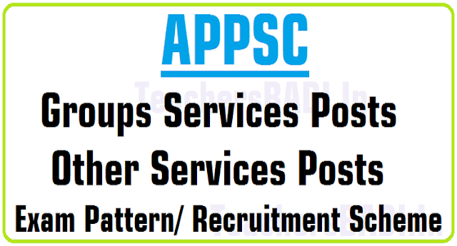 APPSC Groups,Other Services Posts Exam Pattern/ Recruitment Scheme