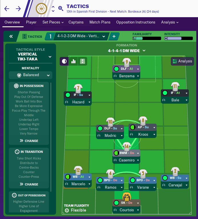 FM20 Real Madrid Tactic