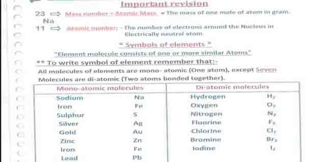مراجعة كيمياء لغات ثانوية عامة 2019