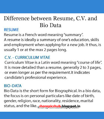 what is the difference between curriculum vitae and resumes - Roho ...