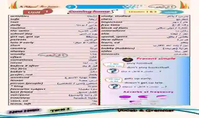 مذكرة اللغة الانجليزية للصف الثانى الاعدادى الترم الاول 2021 المنهج الجديد اعداد مستر محمود ابو غنيمة