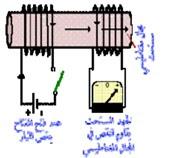 فكره عمل المحول الكهربائي