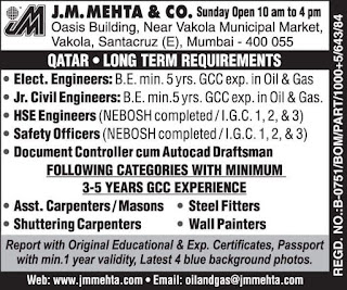 Long Term Requirements for Qatar