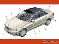 Arti BlueEFFICIENCY pada Mobil Mercedes E-Class