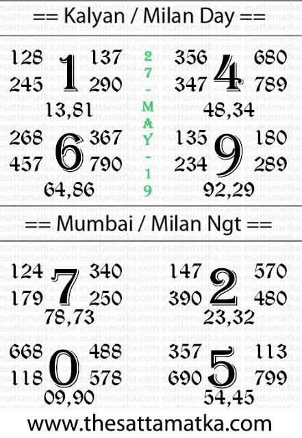 Panditji Satta Marka Kalyan Mumbai Chart  | 27-May-2019