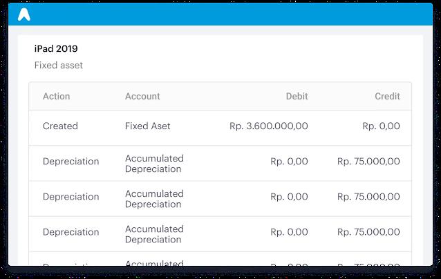 Aplikasi akuntansi online yang lengkap