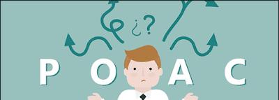 Manajemen: Pengertian Manajemen  dan teori manajemen