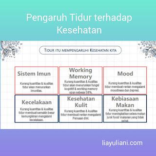 Kualitas tidur dan kesehatan