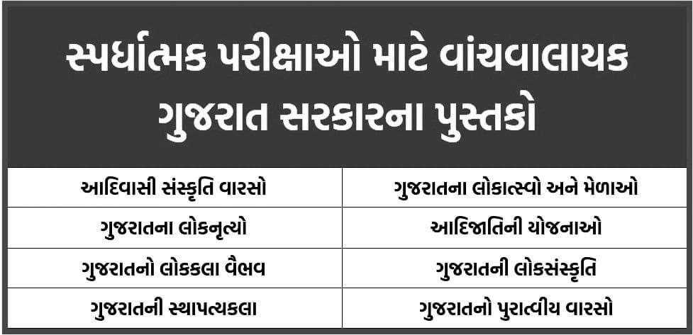 Gujarat Information Department Publication Download Books Pdf 2021