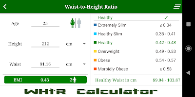 Waist-to-Height Ratio