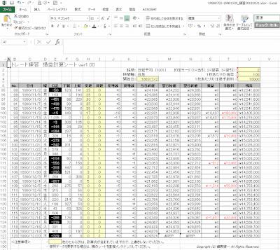 トレード練習の損益計算EXCELシート