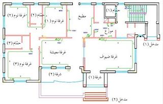 مخطط قدرة لشقة