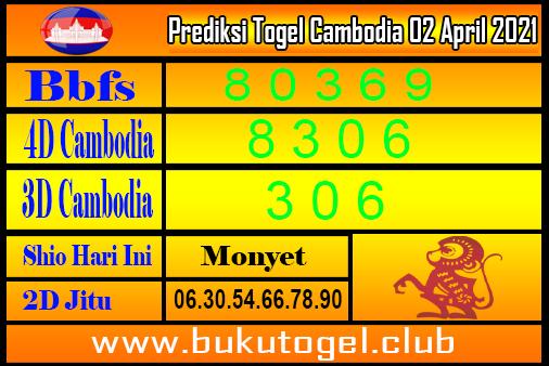 Prakiraan Kamboja 2 April 2021