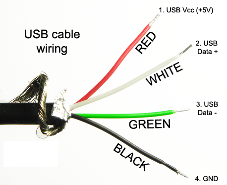 usb fan wiring diagram wiring diagram automotiveusb fan wiring diagram