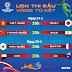 Lịch thi đấu tứ kết Asian Cup: Việt Nam gặp Nhật lúc 20h ngày 24-1