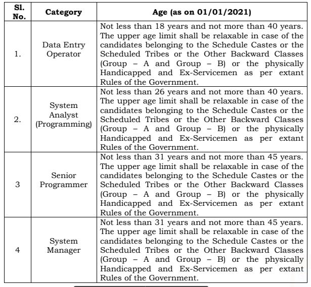 West Bengal Kolkata High court recruitment 2021