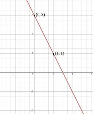 class 9 maths chapter 4 ncert 4