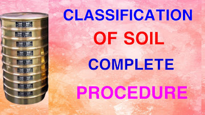 Classification of Soil