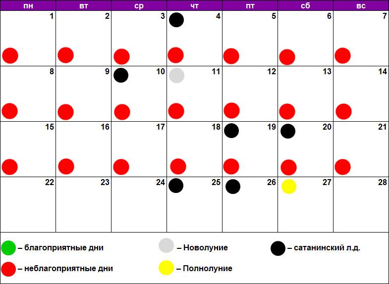 Лунный календарь удаления родинок, бородавок, папиллом февраль 2021
