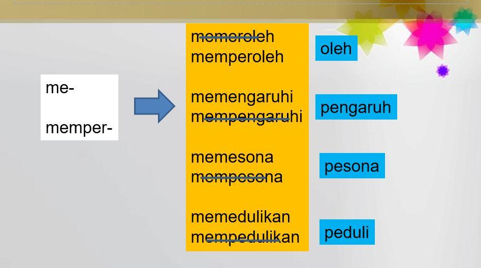 Kasus ke 2 kata bentukan k, p, t, s