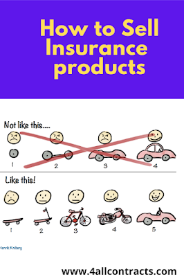 How to Sell Insurance Policy (life) in Effective way ? by Abhishek Roy