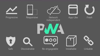 What is Progressive Web App, and how eCommerce businesses benefit from it?
