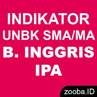 Indikator Soal UNBK 2019