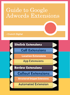 Google Adwords Extension