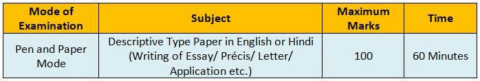 SSC CGLTier 3 Exam Pattern